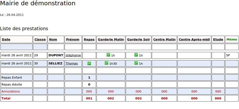 Exceptionnel openCantine 4.2d CC14